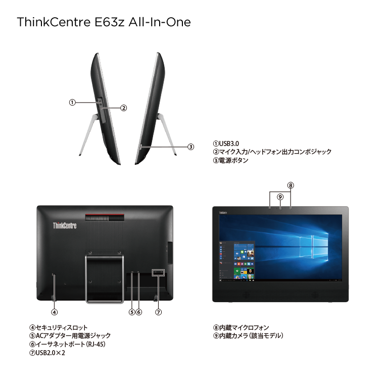 ThinkCentre E63z All-In-One