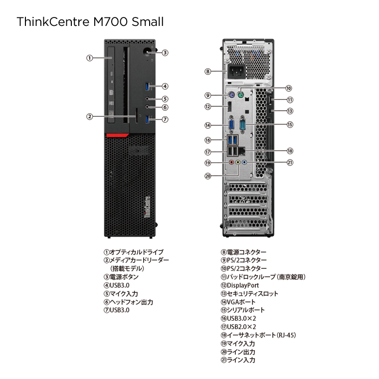 ThinkCentre M700 Small