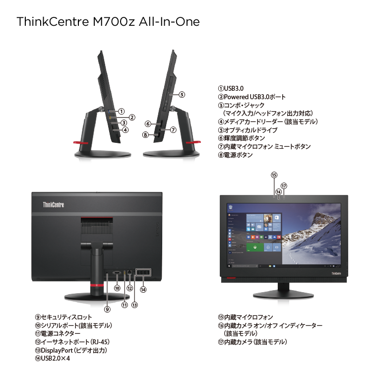 ThinkCentre M700z All-In-One