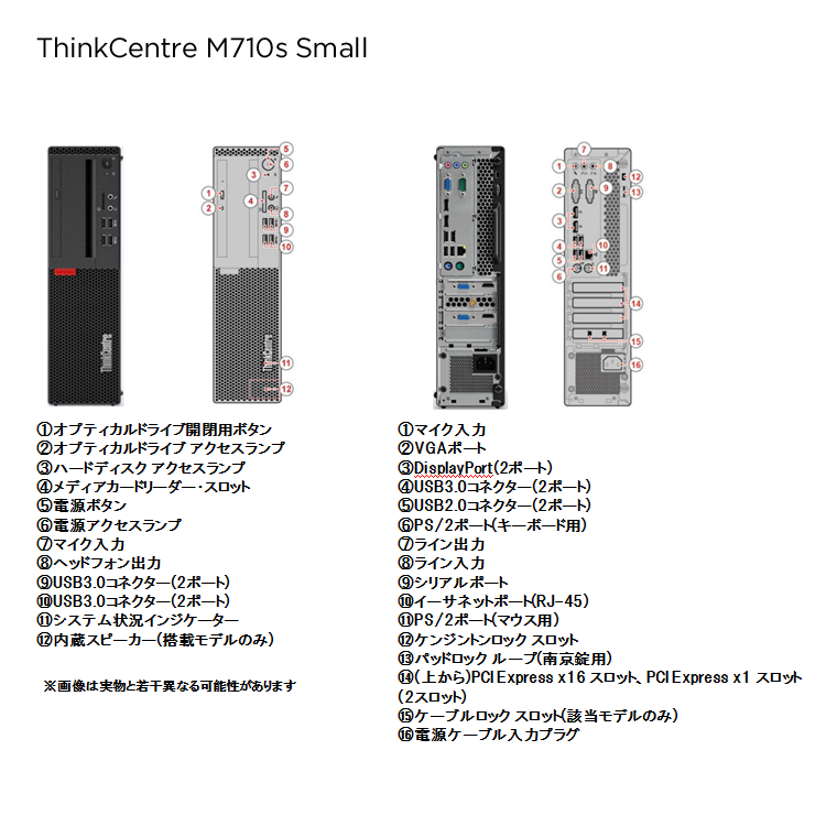 ThinkCentre M710s Small
