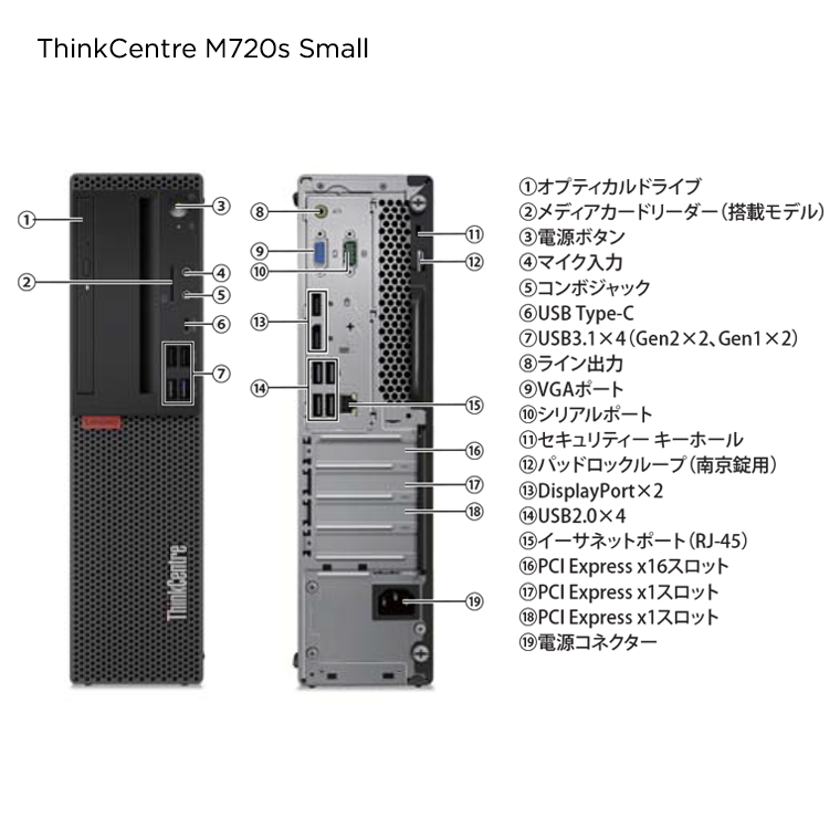 ThinkCentre M720s Small