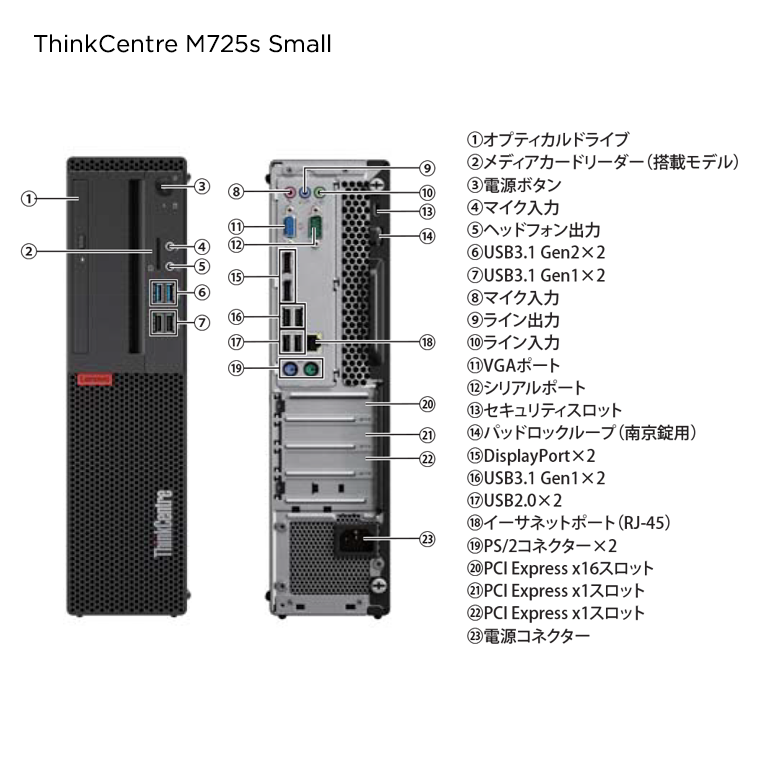 ThinkCentre M725s Small
