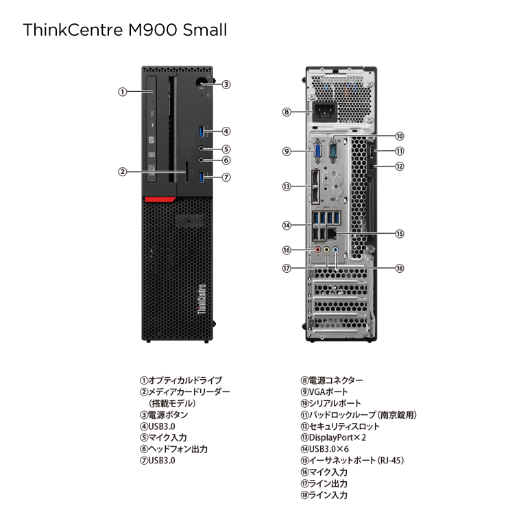 ThinkCentre M900 Small