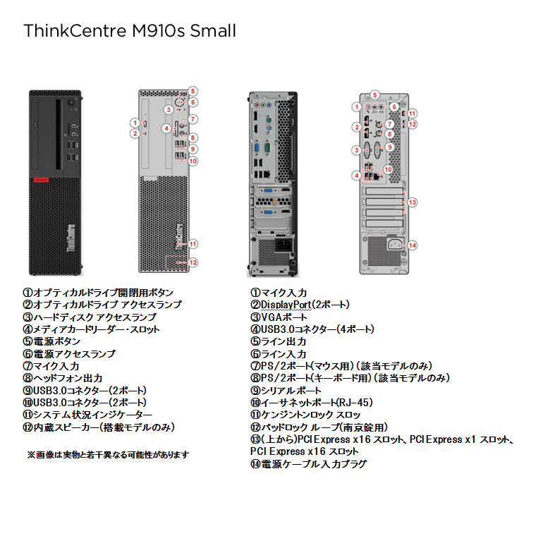 ThinkCentre M910s Small