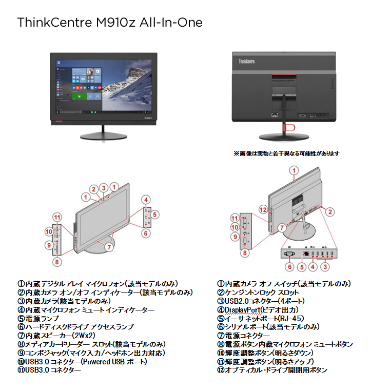 ThinkCentre M910z All-In-One
