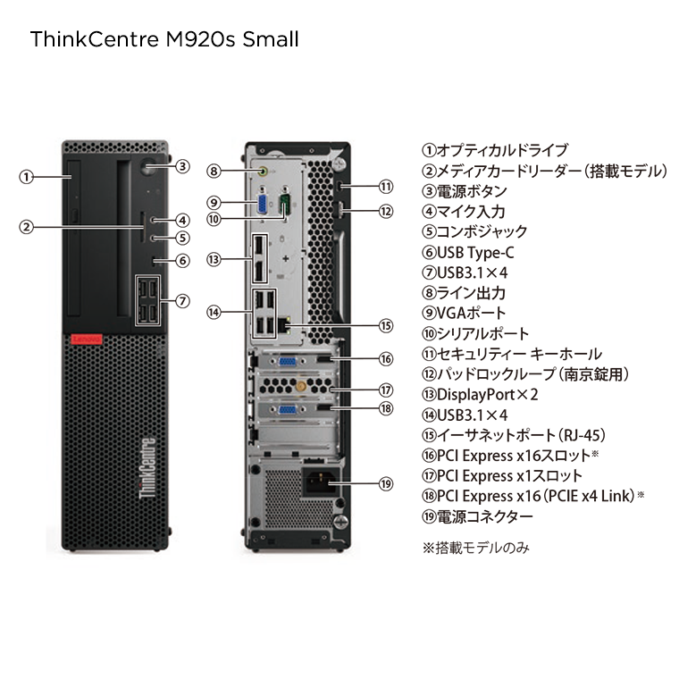 ThinkCentre M920s Small