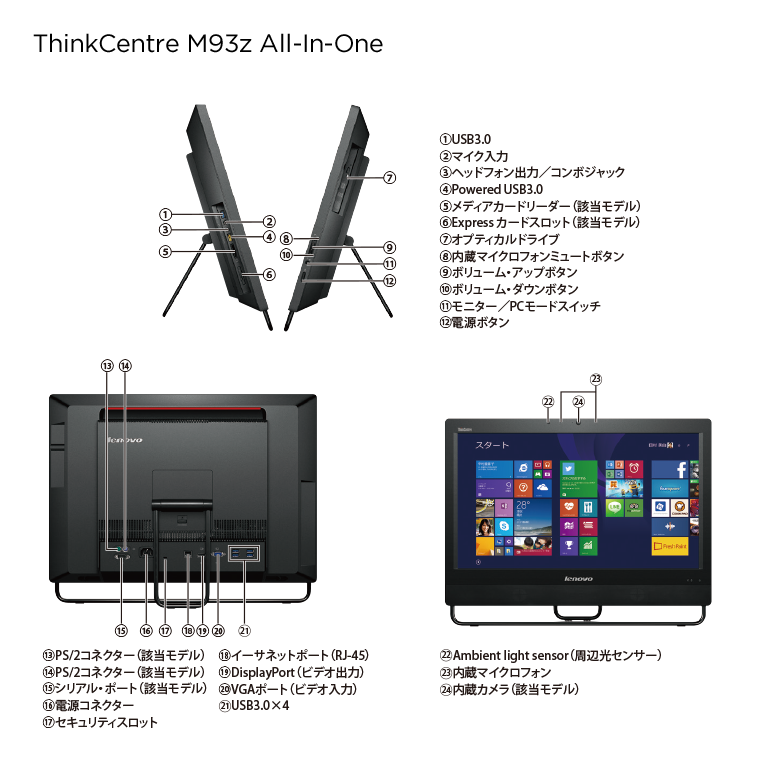 ThinkCentre M93z All-In-One
